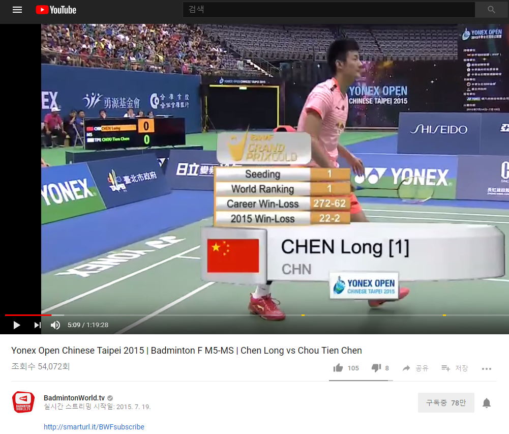 2015 Chinese Taipei 2015   Badminton F M5 MS   Chen Long Vs Chou Tien Chen   YouTube
